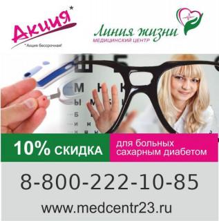 БЕССРОЧНАЯ АКЦИЯ! Обследование у врача офтальмолога!